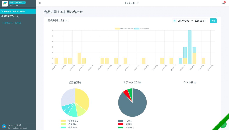 新管理画面ダッシュボード
