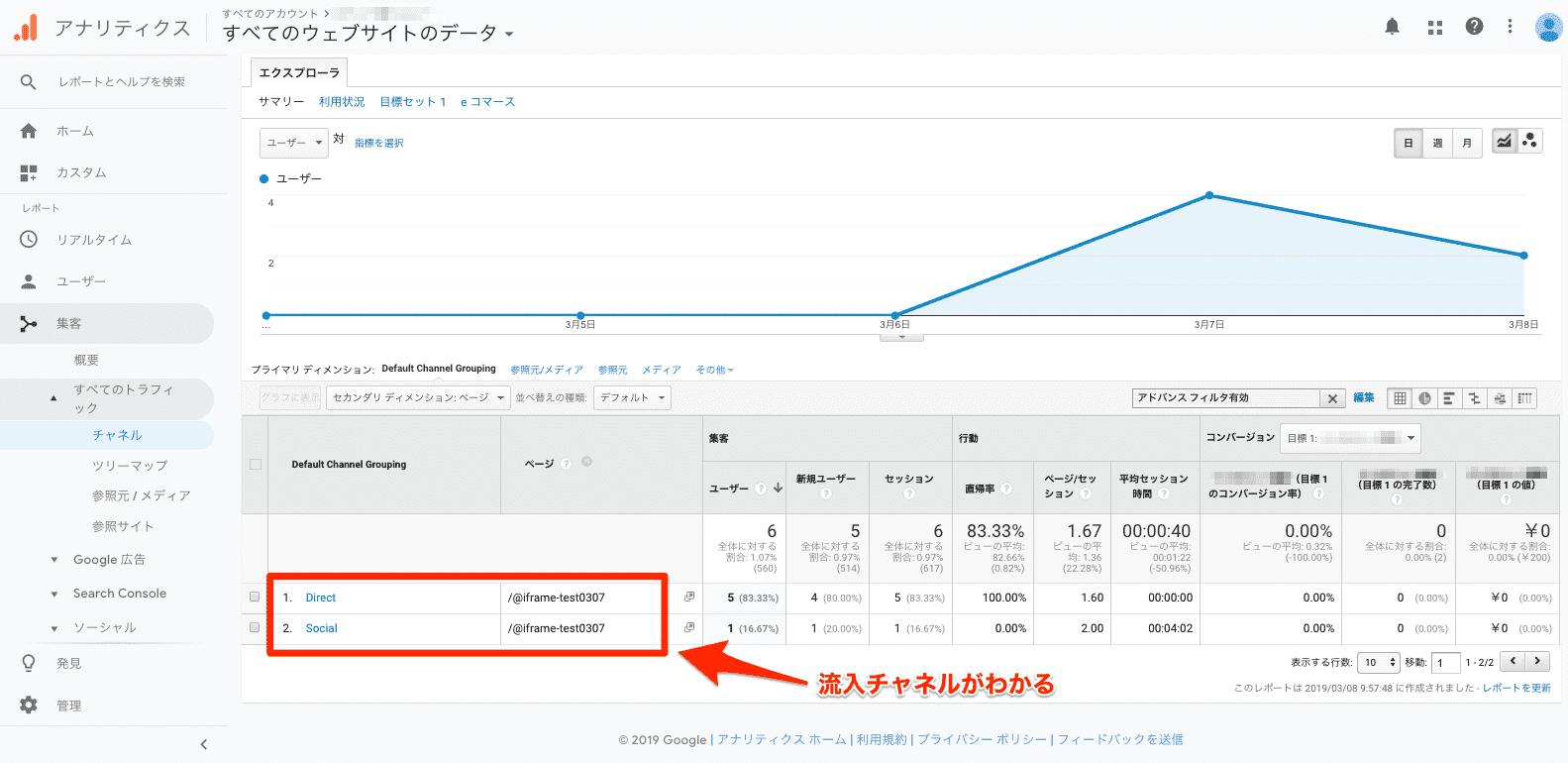 Googleアナリティクス_チャネル