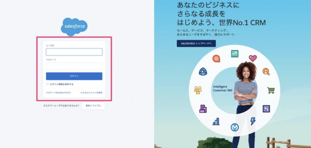 Salesforceログイン画面